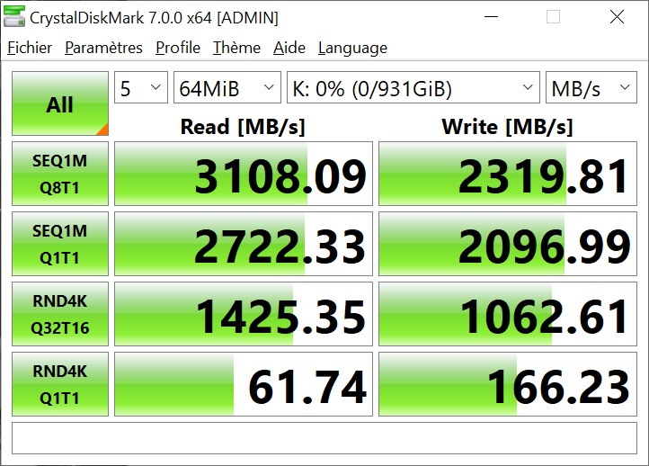 benchmark kingston kg2500